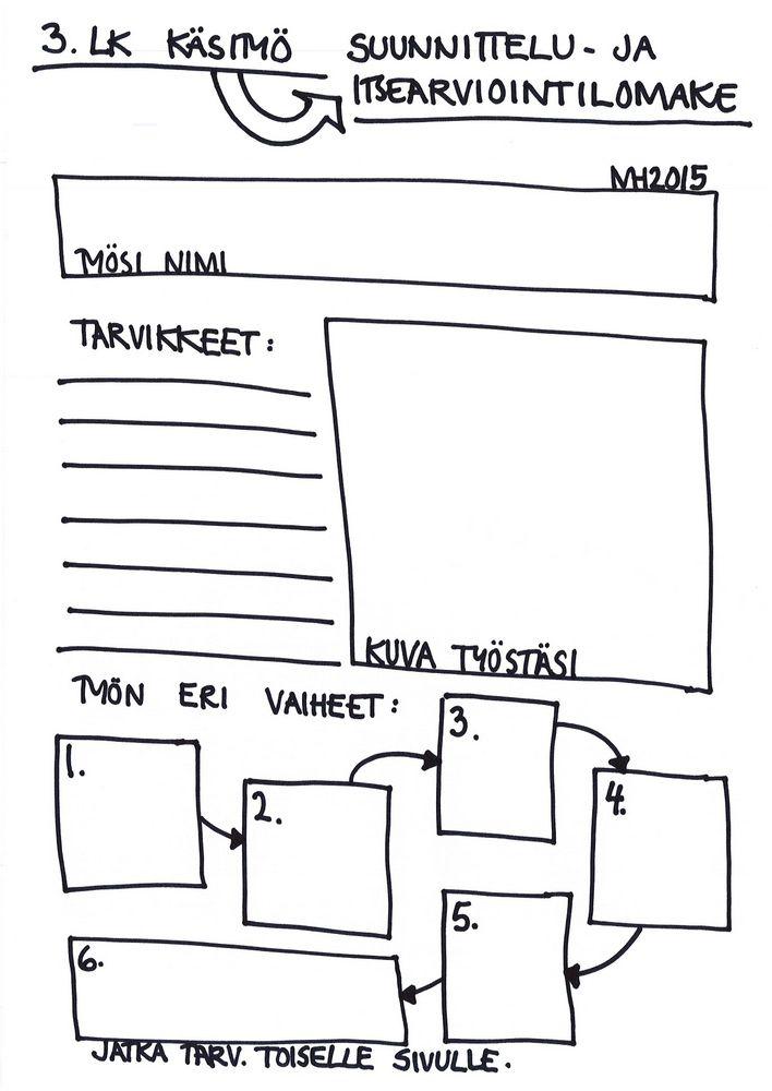 KS suunnittelu- ja itsearviointilomake.