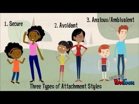 attahcment psychology The attachment theory is designed to explain the evolution of that bond, its development, and its implications for human experience and relationships across the life.