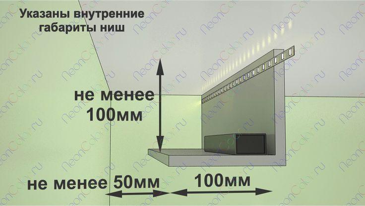 Светодиодная подсветка стен Чтобы организовать подсветку стен, светодиодную ленту наклеивают на внутреннюю поверхность ниши напротив плоскости стены так, чтобы свет падал на стену и через проем, минимальная ширина которого 50мм, подсвечивал  ее поверхность. Высота и глубина ниши должна быть не менее 100мм.