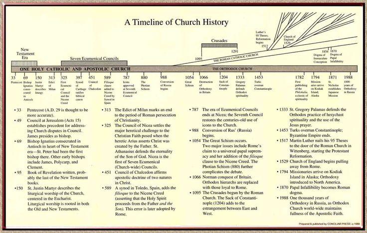 pentecost name history