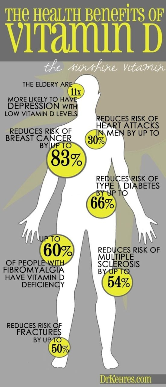 Vitamin D has so many super benefits when your body has the correct balance. Here are some quick stats on vitamin D. Reduces risk of heart attacks in men by up to 30%, reduces risk of breast cancer by up to 83%!, Reduces risk of Multiple Sclerosis by up to 54%. Do you have enough vitamin D? Re-Pin and share the good news...