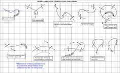 I'm always looking for training sequences to challenge my handling skills and today the AKC Agility Team introduced this diagram in the latest AKC Agility Judge's Newsletter. The context of the diagram is to share additional Premier Class challenges judges may incorporate into their course design and these sequences provide excellent training material for handlers of all levels. Enjoy […]