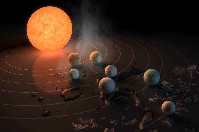 Recriação artística de sistema similar ao solar descoberto pela Nasa