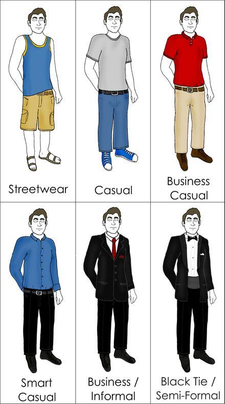 Dress code - Wikipedia, the free encyclopedia