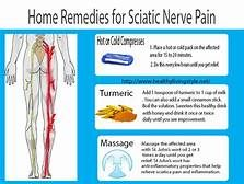 Sciatica — Comprehensive overview covers symptoms, treatment of this acute back, pelvic and leg pain. #pain #painmanagement#sciatica #NERVE #pain #Spine #Sciatic #Nerve #Pain #Symptoms #BackPain5 #Soothing#spinalcord and #midbrain in a #rat #sciatic #nerve #injury