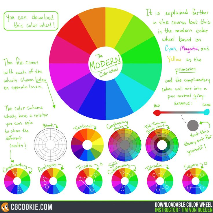 The 28 Best Images About Drawing Lighting Shading And Color On.  Understanding ...