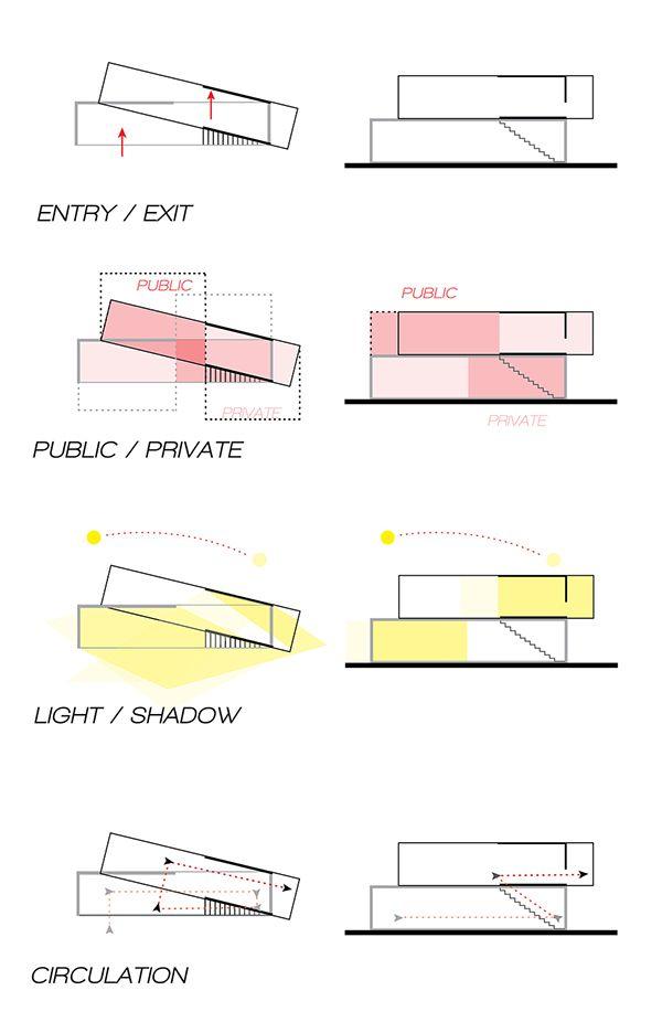 architectural parti diagrams - Google Search