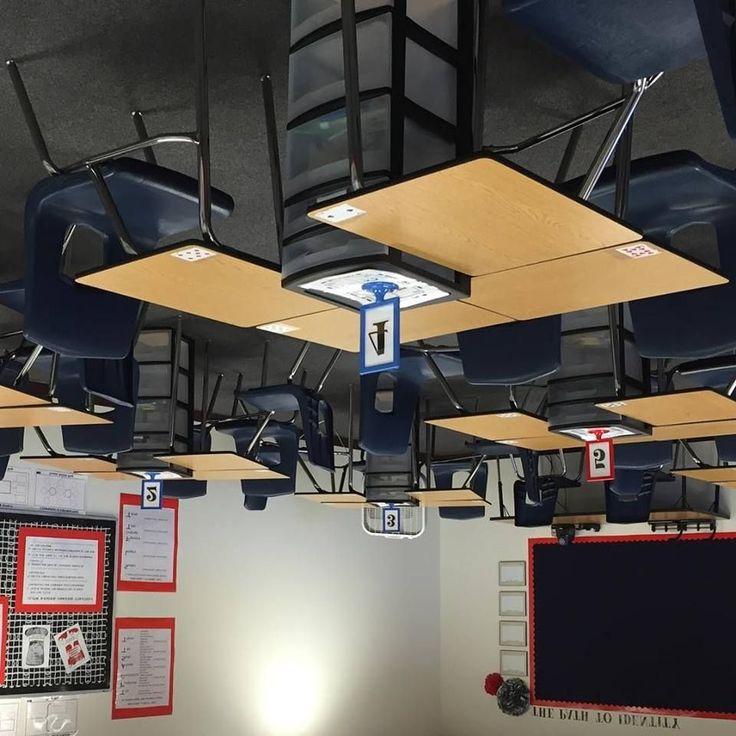 Flipped Classroom (Strategy)