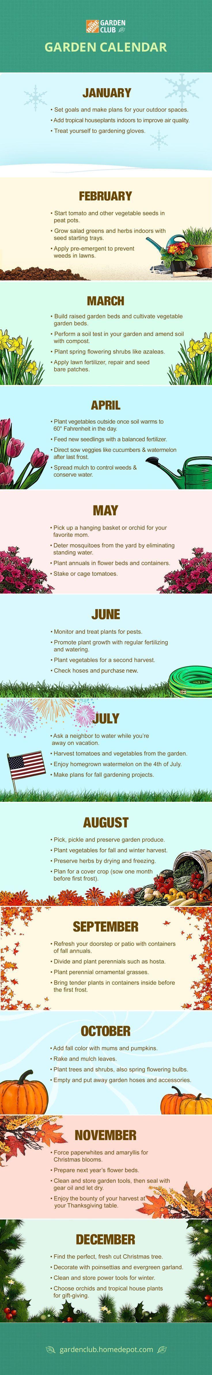 211 best gardening gardens images on pinterest gardening
