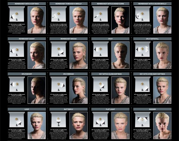 Become a master of professional portrait lighting with these 24 essential studio lighting set-ups. Our free portrait lighting guide offers everything you need to know to get set up, plus illustrations of the effects.