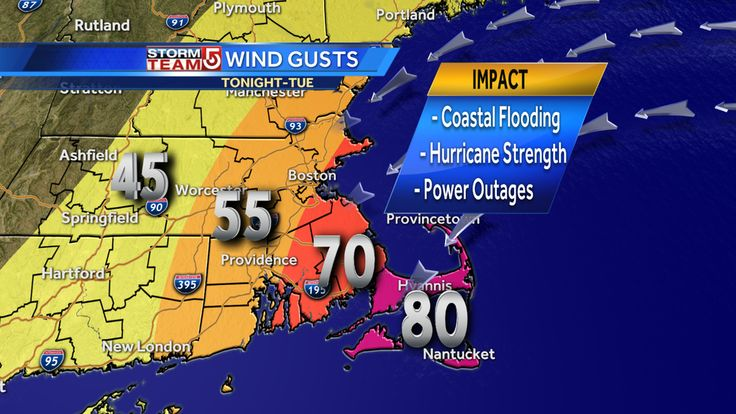 Updated forecast for wind gusts! Hurricane force wind gusts likely on Cape & Islands. #blizzardof2015 #wcvb
