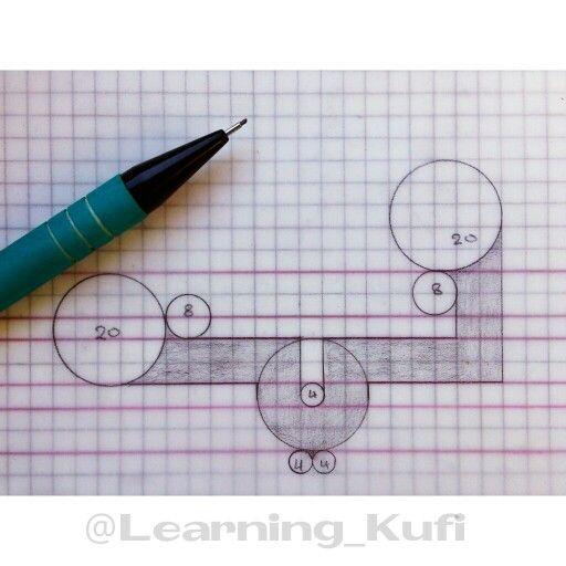 حرف الباء/التاء/الثاء الشكل الثالث، يحتوي أيضاً على نفس الإضافة الجميلة والتي لا أعرف اسمها بعد، ولكن هذه المرة تقع في منتصف الحرف. مواصفاته موضحة في الرابط #Calligraphy #Arabic_Calligraphy #Kufi #Kufic #Self_taught #Self_Taught_Calligrapher