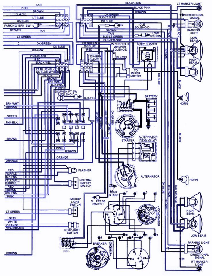 1969 Camaro Wiring Diagram | Electrical wiring diagram ...