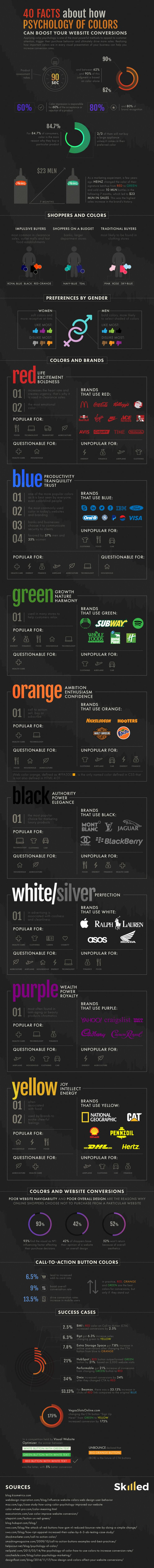 40 Facts About #Colour #Psychology to Boost Your Website Conversions #Infographic #WebDesign