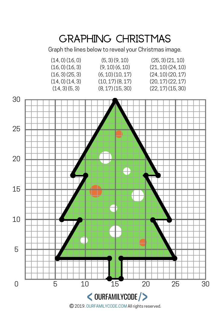 Graphing Christmas Coordinates Math Art Activity Our Family Code In 2020 Math Art Activities Coordinate Plane Graphing Geometry Activities