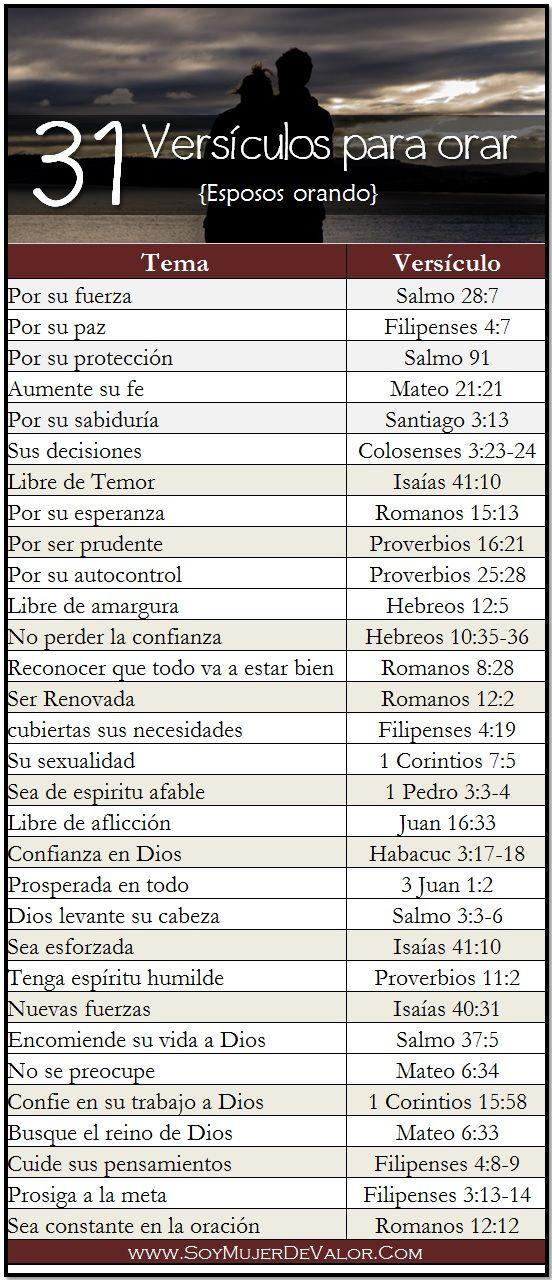 31 días donde los varones pueden orar por su esposa de acuerdo a un tema diario, y con versículos Bíblicos.