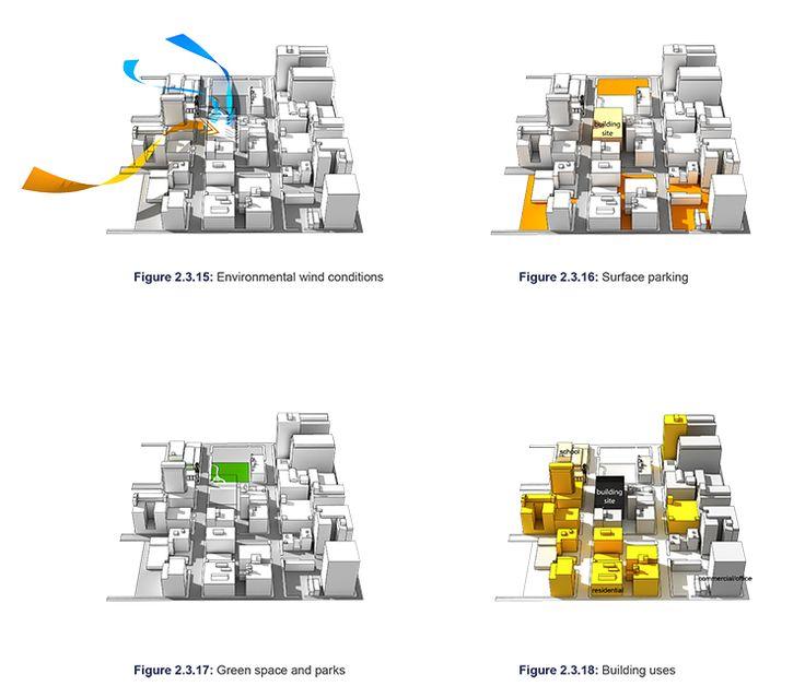 Key Site Analyzer : Best images about archi diagram on pinterest concept