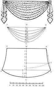 como fazer bando de cortina drapeado passo a passo ile ilgili görsel sonucu