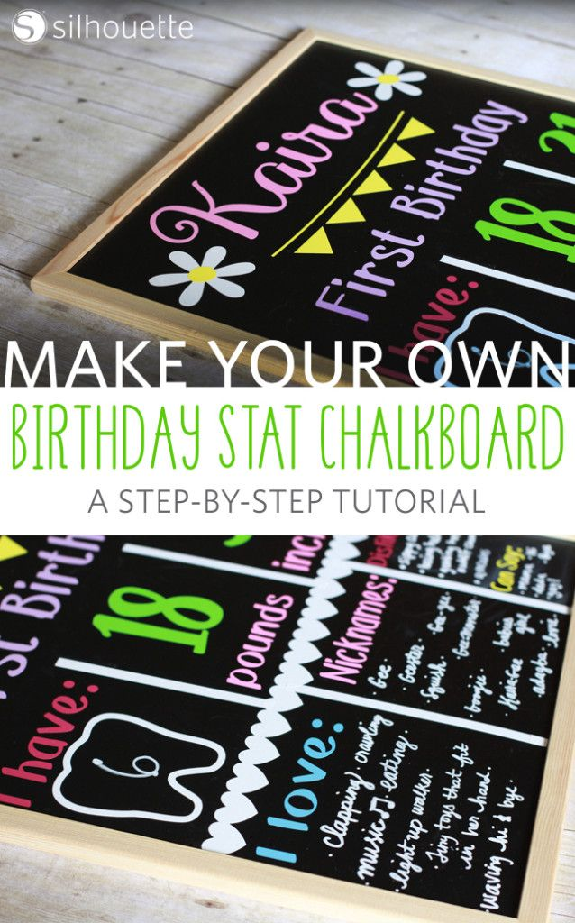 Hello there! If you are like me and a million other people and you peruse Pinterest on a daily basis, you will see that birthday stats charts are all the rage these days. They come in several differen