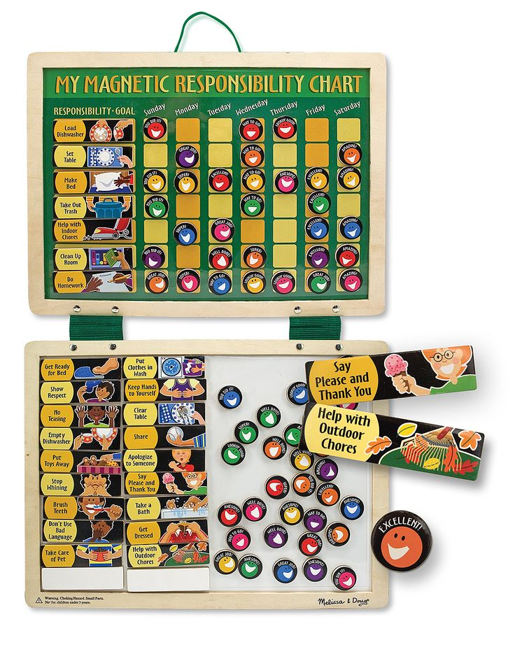 Happening now: Magnetic Chart Giveaway! Enter to win and re-pin to spreadh the word...