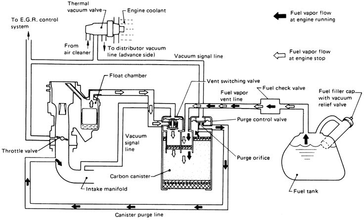1997 nissan sentra wiring diagram