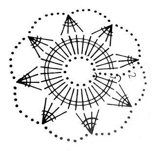snowflake 616 schema