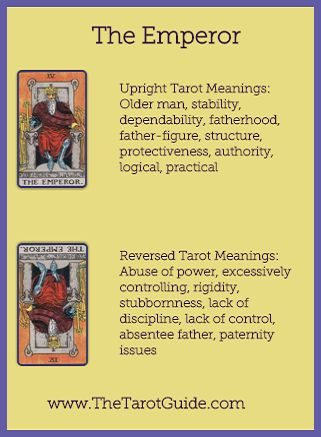 Tarot Flashcards - The Emperor Upright and Reversed Meanings…