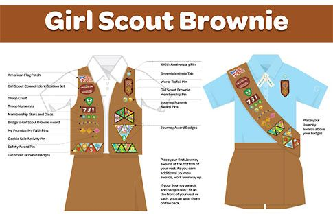 brownie-uniform-diagram | Girl Scouts | Pinterest | The ...