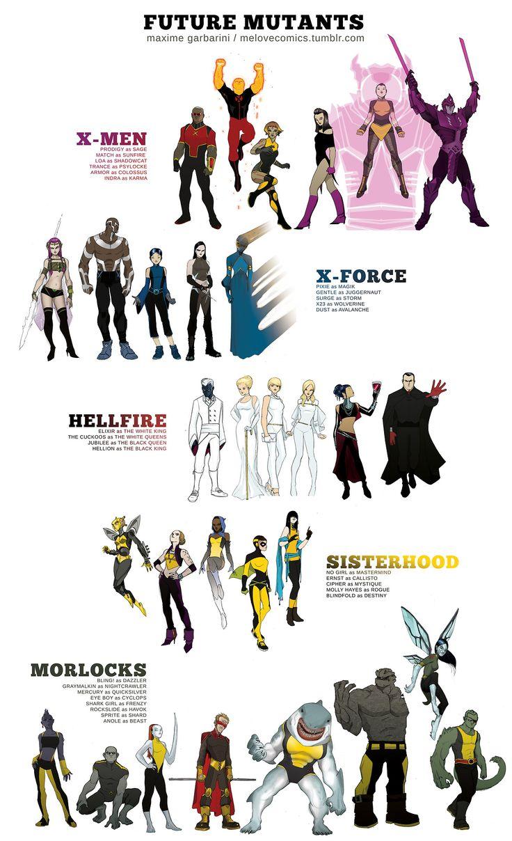 Future #X-Men concepts