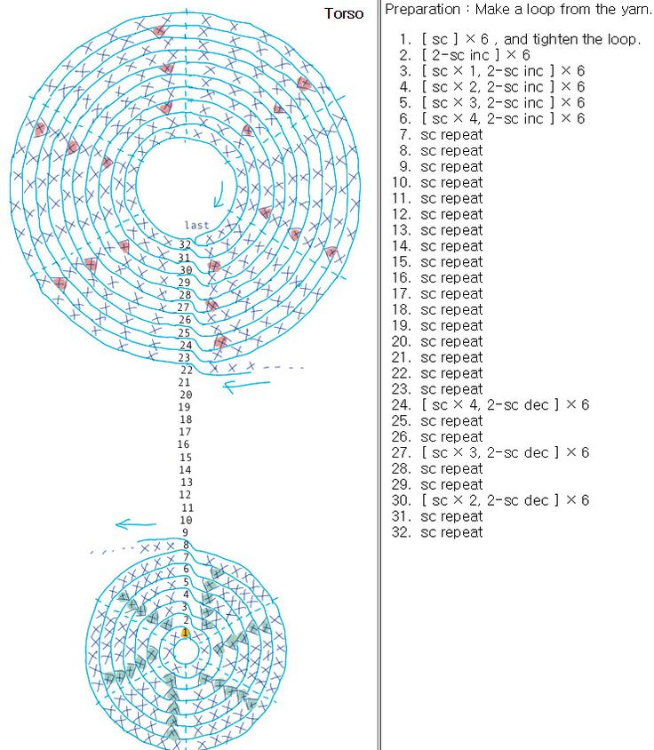 아미네코 인형 만들기 영문도안 코바늘로 예쁜 아미네코인형을 만들어 보세요.... http://blog.naver.com/s...