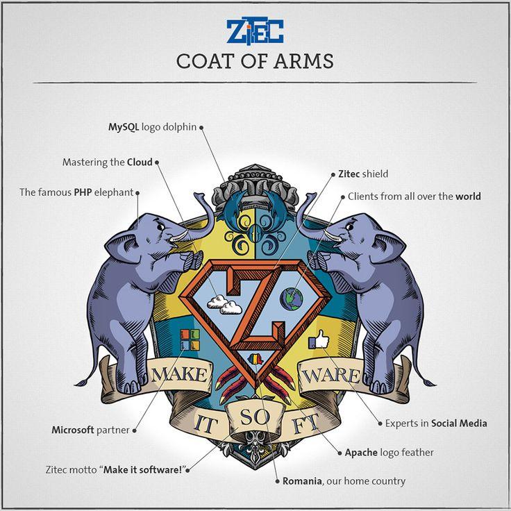 Zitec Coat of arms explained