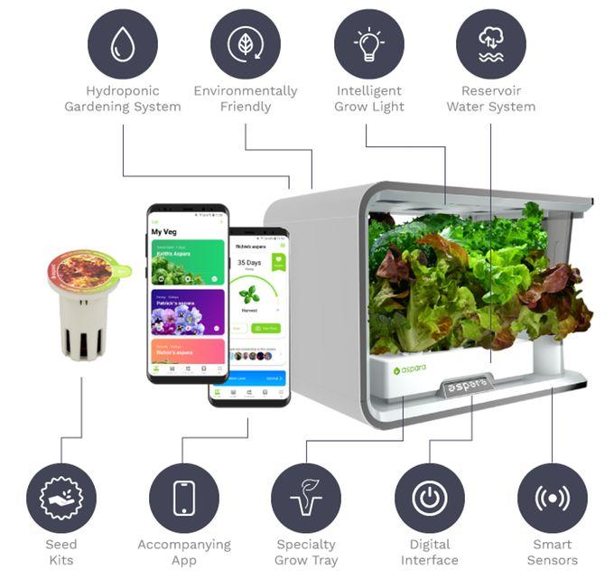 Aspara™ The Smart Indoor Garden By Aspara™ — Kickstarter 640 x 480