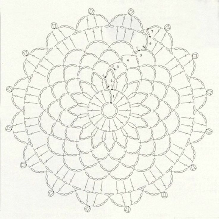 Hello, dears! I'm going to crochet more of these crochet doilies because I urgently need them. I followed the free pattern you can find be...