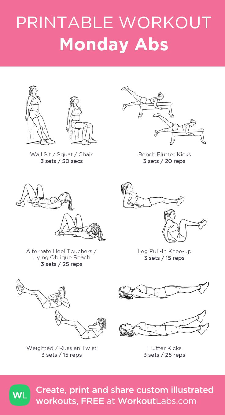 Monday Abs my visual workout created at