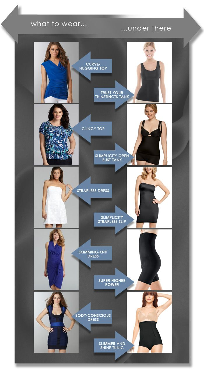 Spanx Shapewear: What to Wear Under There #spanx #shapewear