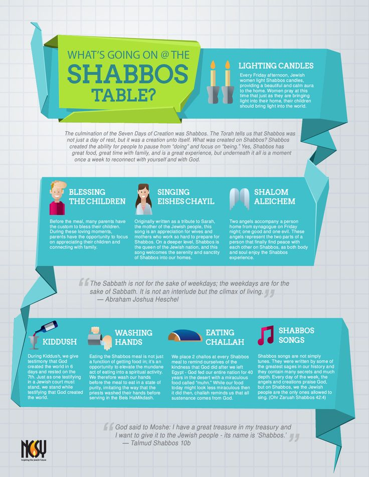 Whats going on in the Shabbos Table?