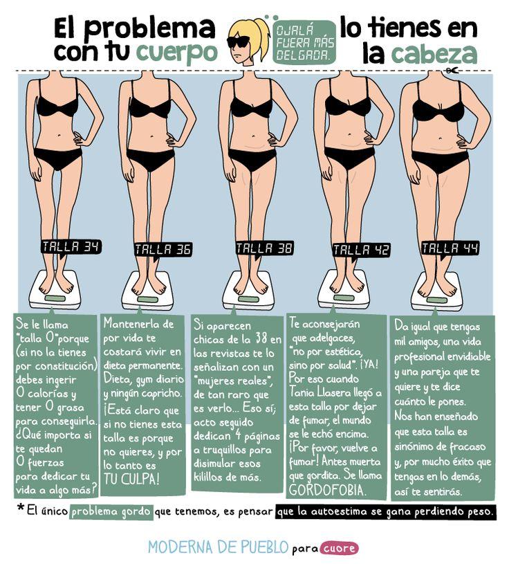 """B1/C2 - """"El único problema gordo que tenemos es pensar que se gana autoestima perdiendo peso"""", Moderna de Pueblo para la revista Cuore."""