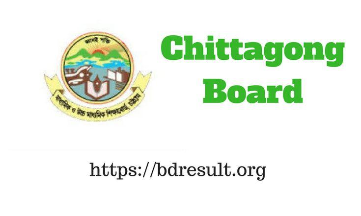 SSC Exam Result 2018 Chittagong Board BD