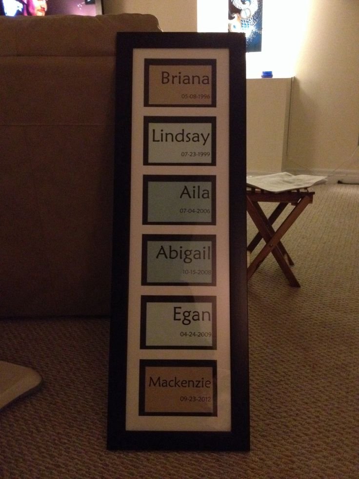 Grand kids names and birthdates in a frame