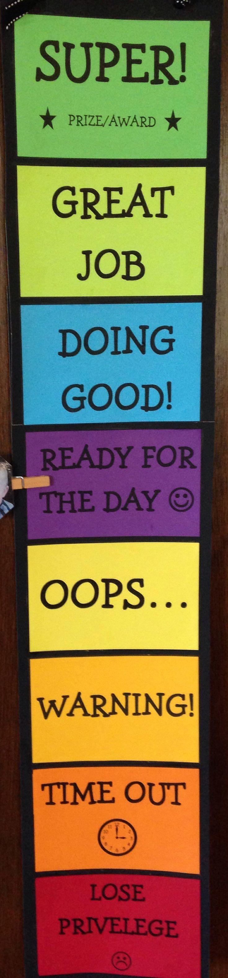best 25+ toddler chart ideas on pinterest | behavior chart toddler