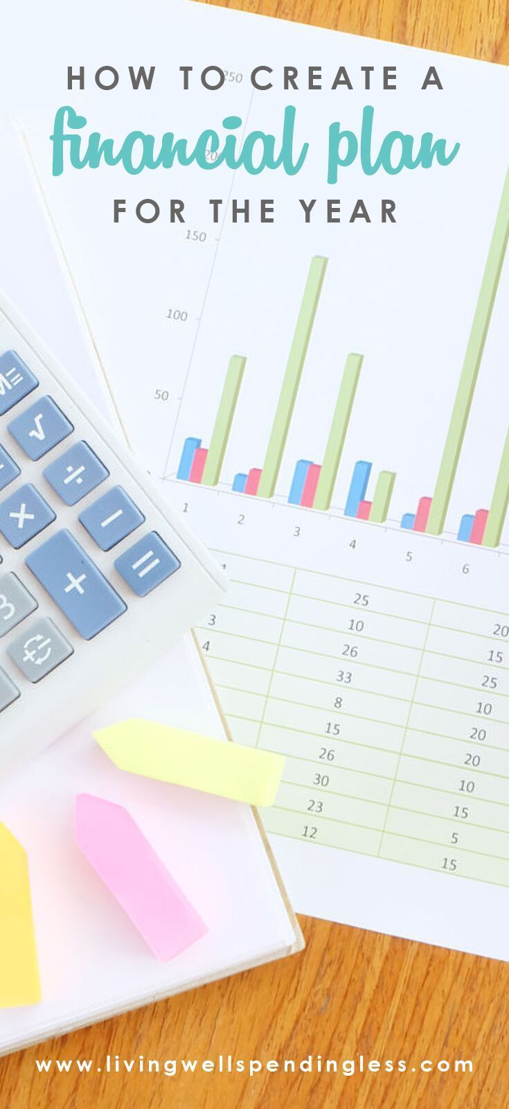 How to Create a Financial Plan for the Year | Summer Financial Planning | Summer Savings Ideas | Budgeting Tips via @lwsl