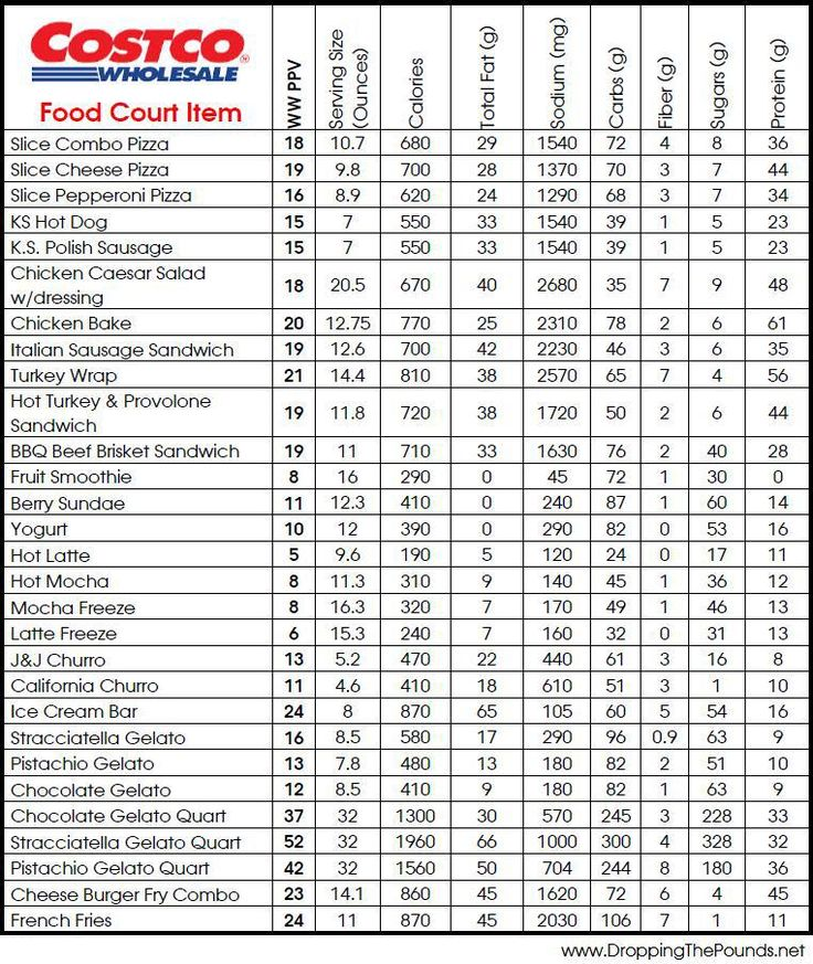 Costco All Beef Hot Dog Nutrition Facts