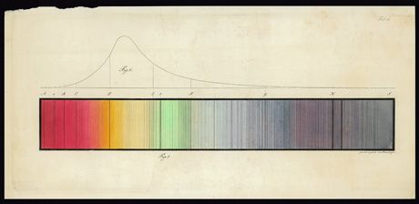 "The sun confesses (ca. 1814): using a spectroscope of his own manufacture, German optician Joseph von Fraunhofer discerned a set of ""blanks"" in the solar spectrum— dark lines that would later be read as clues to the chemical composition of extraterrestrial matter. Courtesy Deutsches Museum."