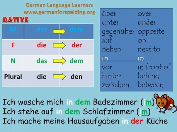 58 best Deutsch lernen images on Pinterest German language, Learn