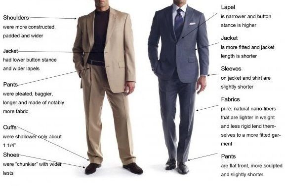 Custom Made Mens 3 Piece Suit .....
