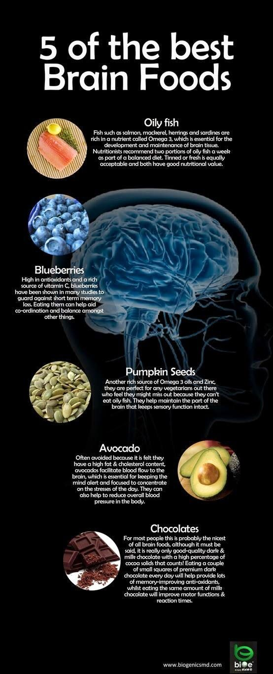 Medicine for brain function picture 4