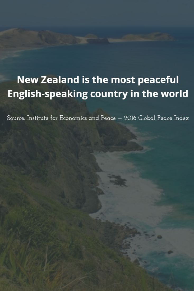 Where is the safest place to learn English? New Zealand of course :)
