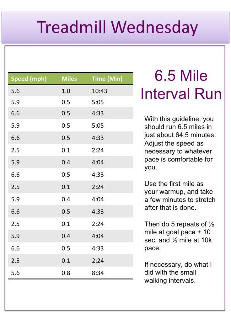 6.5 Mile Interval Run