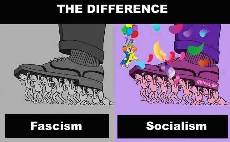 Risultati immagini per fascism capitalism