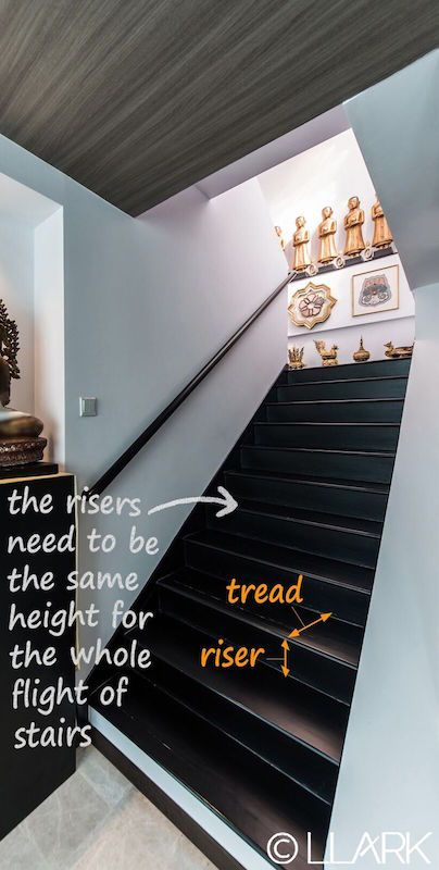 Elderly-Friendly Home Design: Home Lifts & Staircases